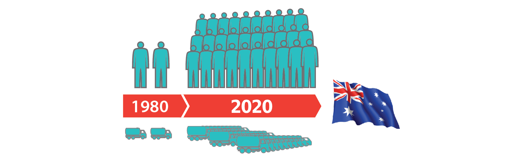 History Infographic-2 2020